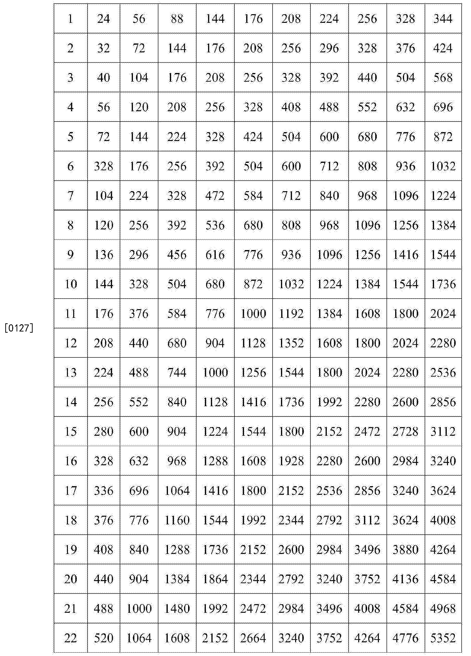 Figure CN104584662BD00181