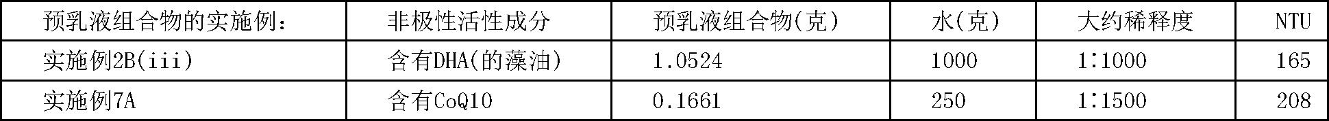 Figure CN102036661BD00941