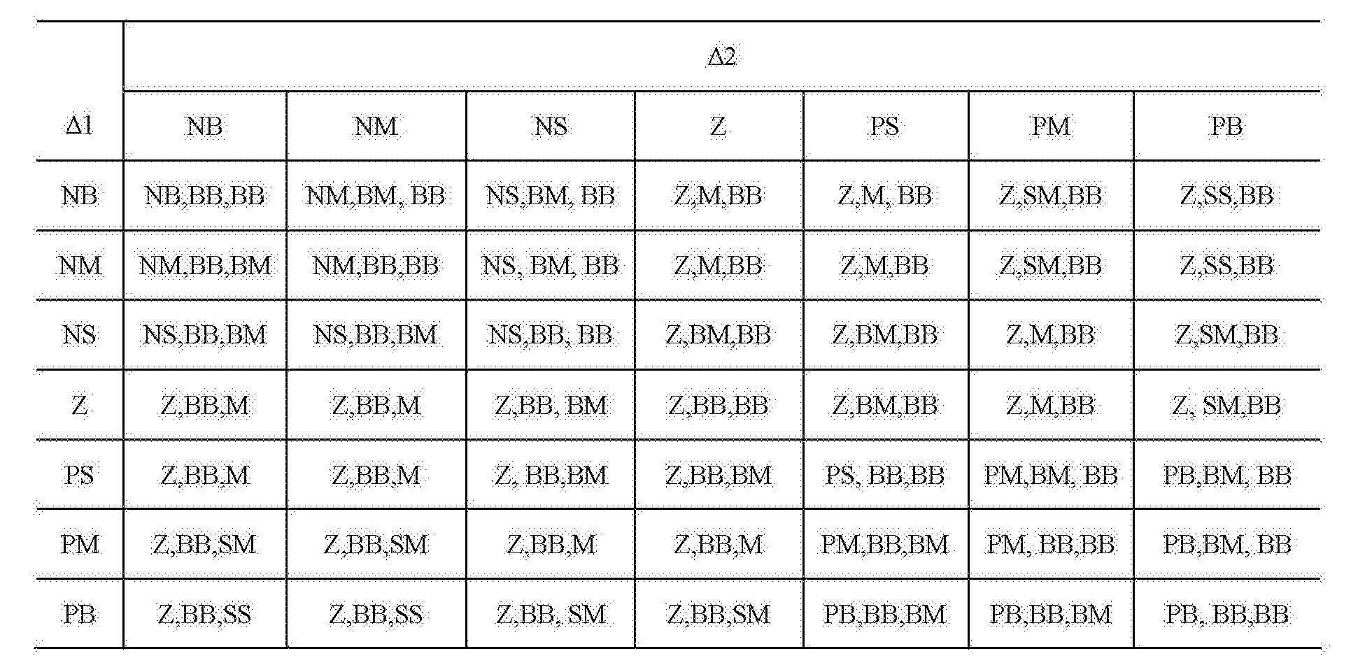 Figure CN103422875BD00091