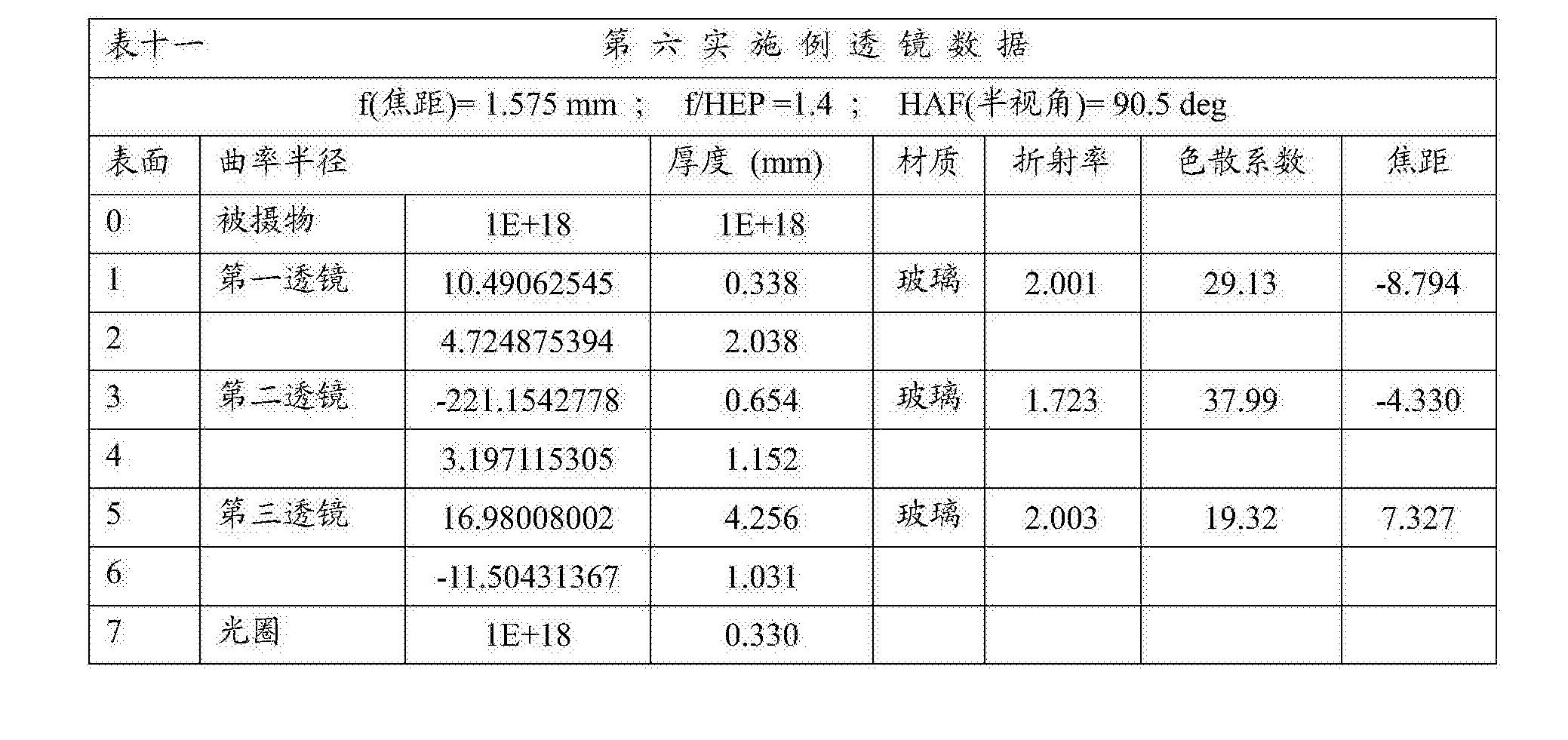 Figure CN108279482AD00441