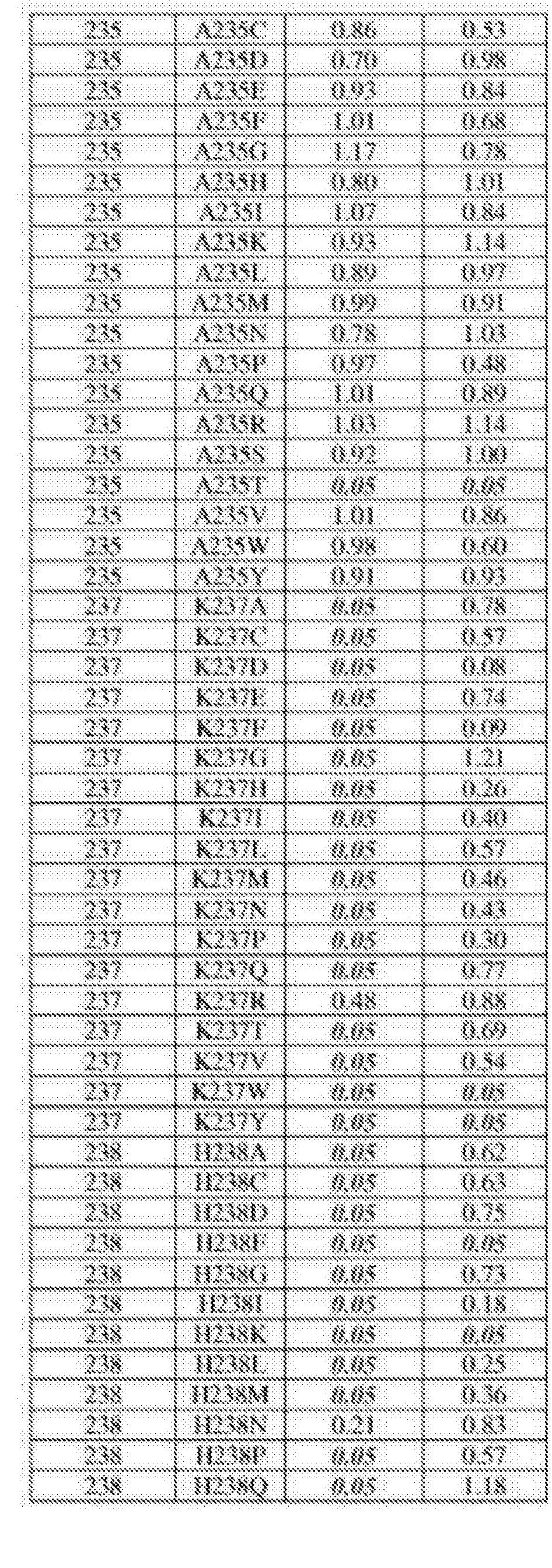 Figure CN105483099AD01561