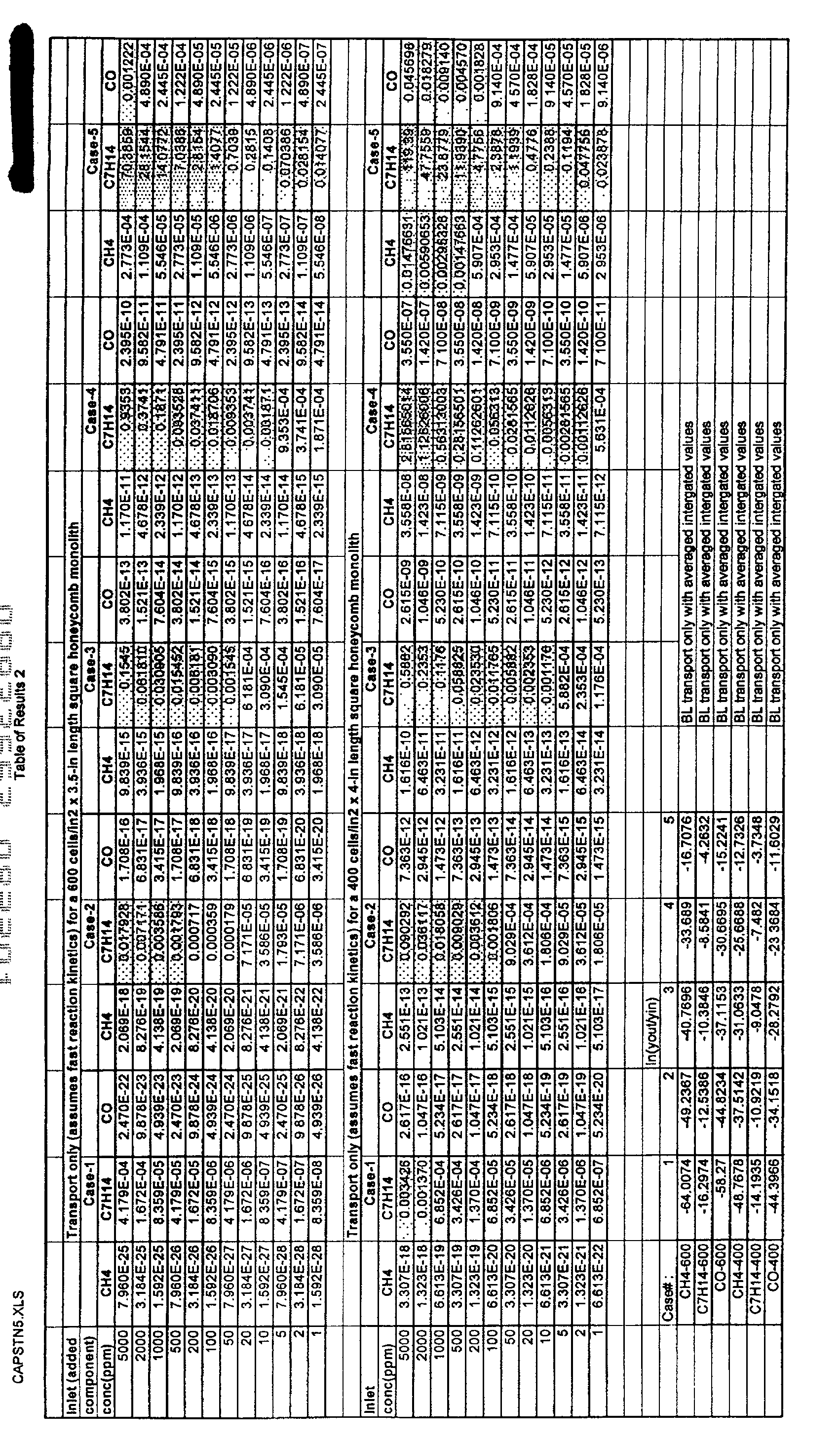 Figure US20020166324A1-20021114-P00079
