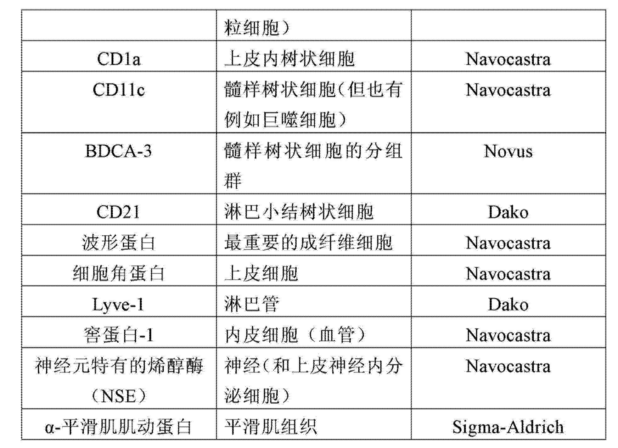 Figure CN103827919AD00271
