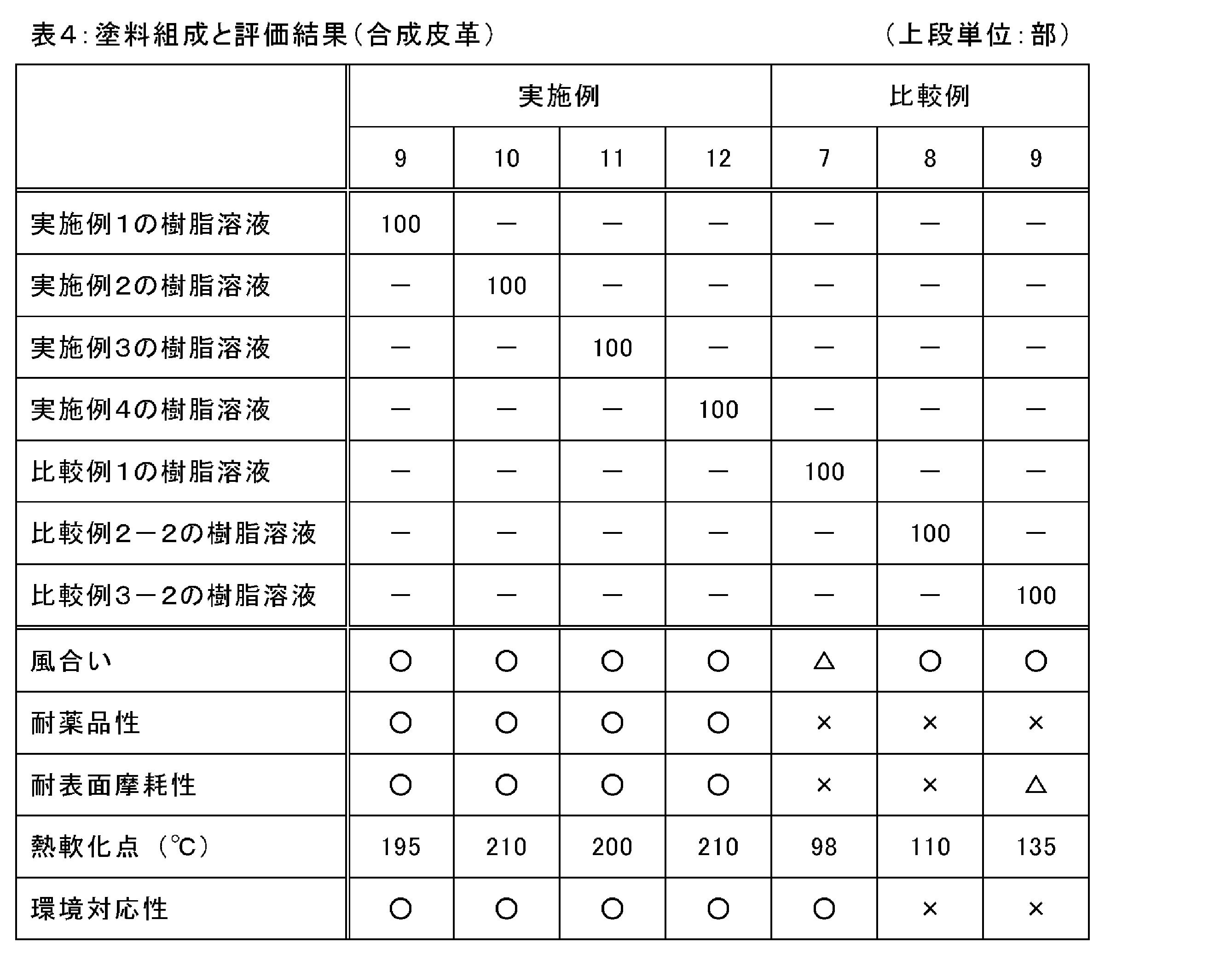 Figure JPOXMLDOC01-appb-I000026