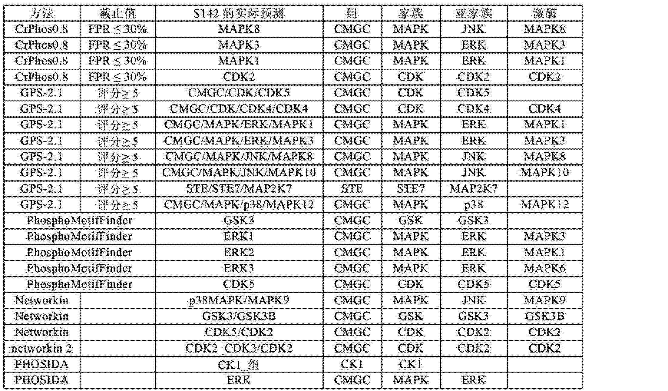 Figure CN103458970AD00452