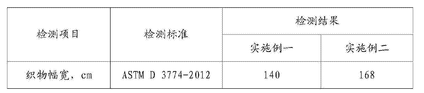 Figure CN104988652BD00061