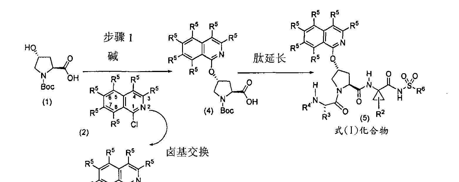 Figure CN101541784BD00332