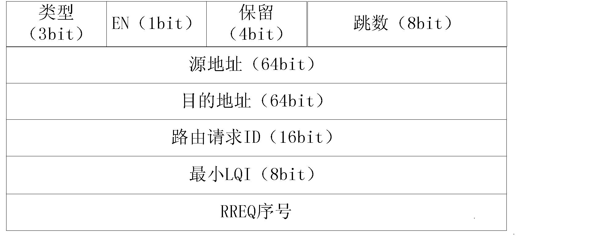Figure CN102185749BD00091