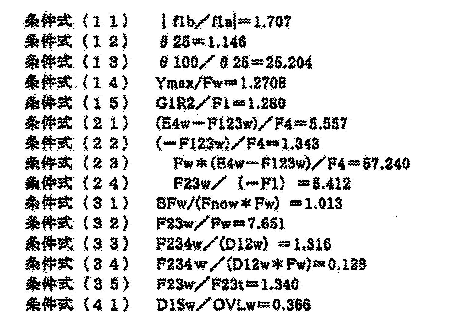 Figure CN103744170AD00242