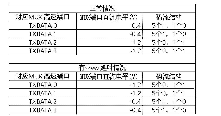 Figure CN103078723BD00092