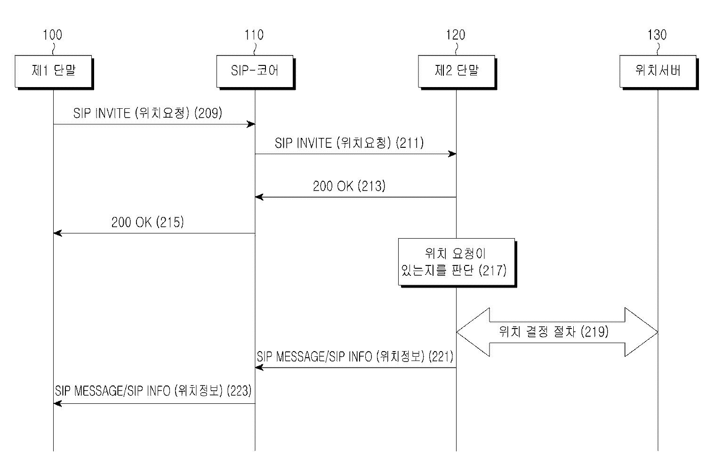 Figure R1020070083888