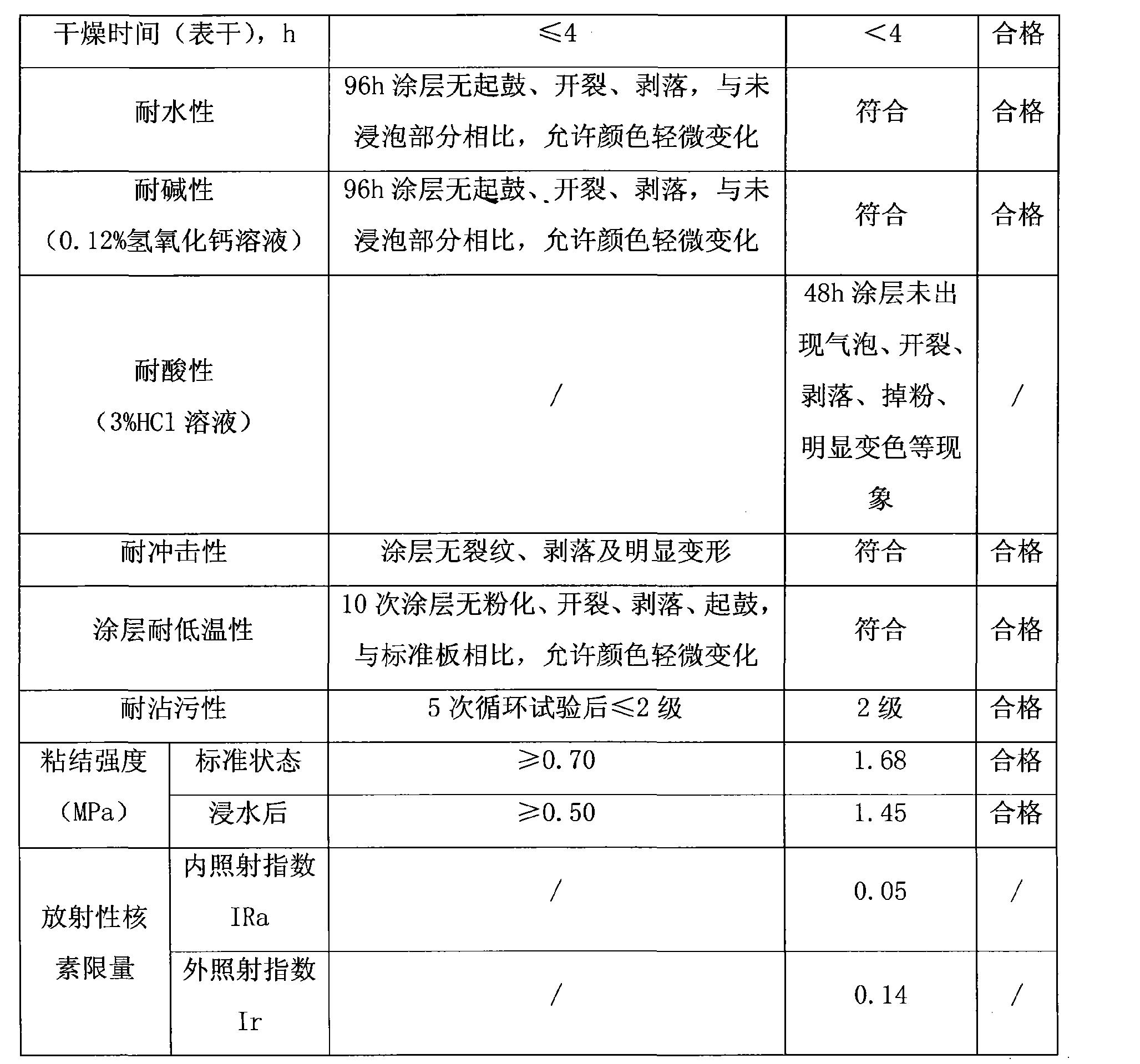 Figure CN102234186AD00061