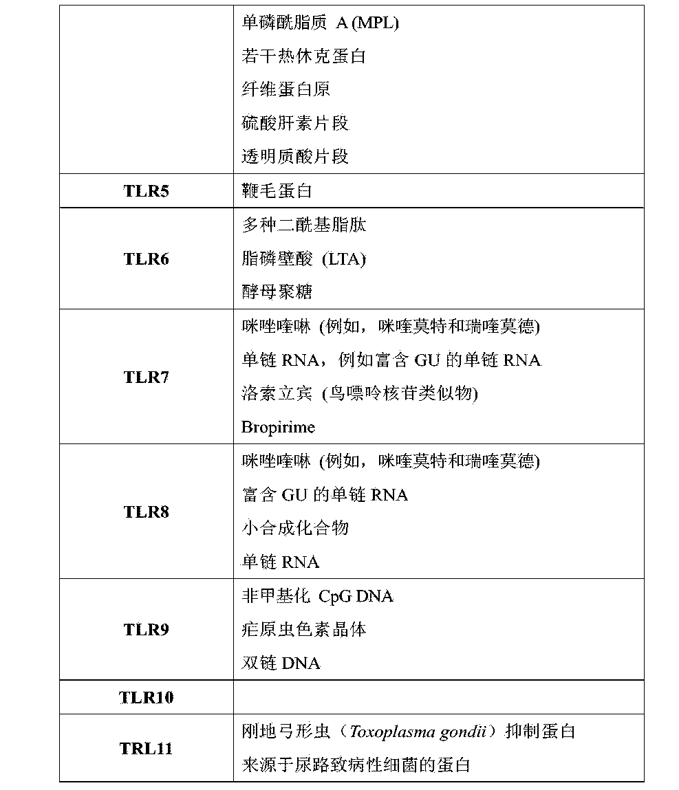 Figure CN105188741AD00701