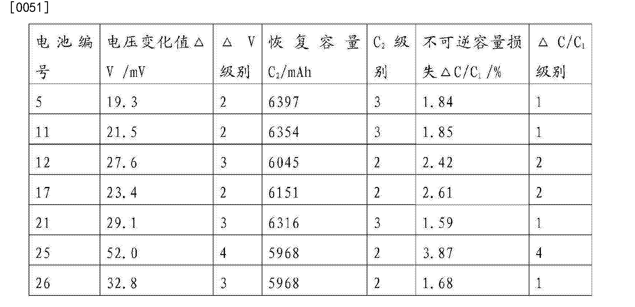 Figure CN103579700BD00062