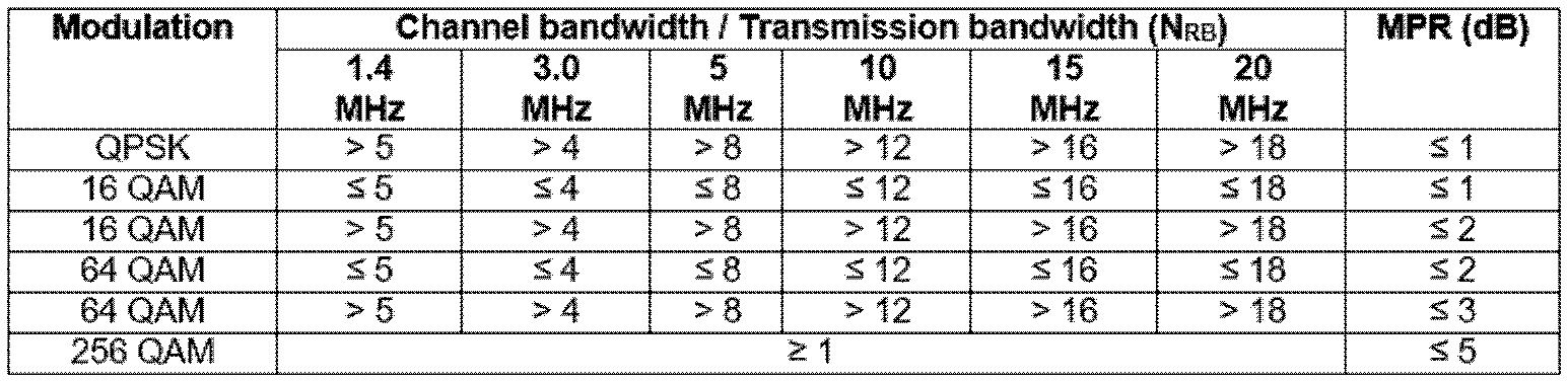 Figure PCTKR2019001295-appb-img-000030