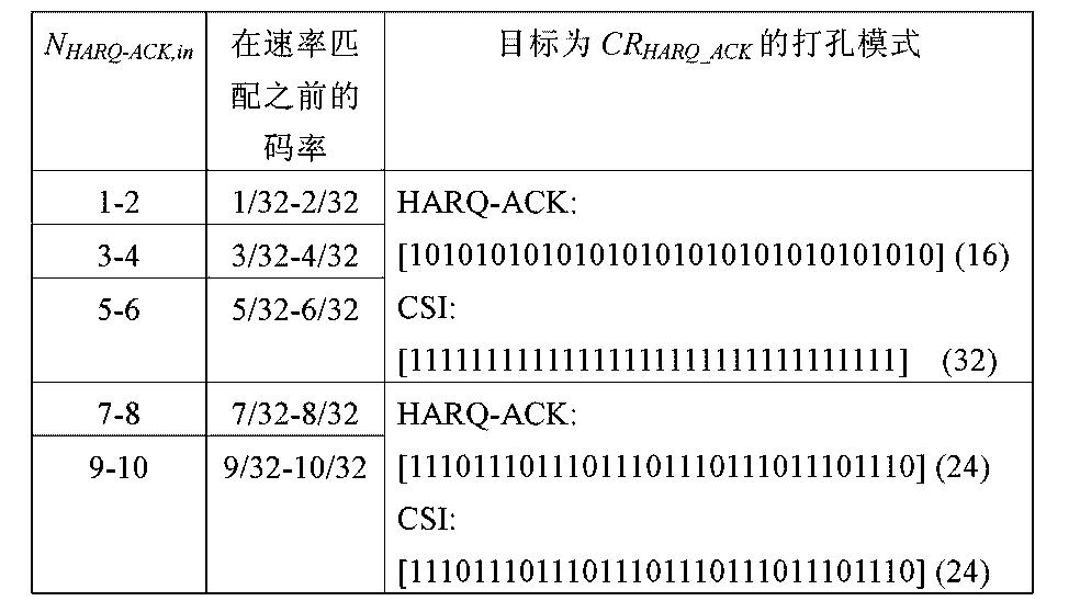 Figure CN104335498AD00211