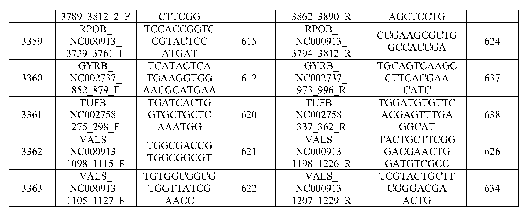 WO2012044956A1 - Targeted genome amplification methods - Google Patents