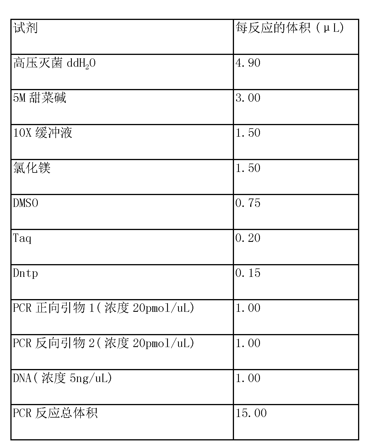 CN104480200A - Method to determine responsiveness of cancer