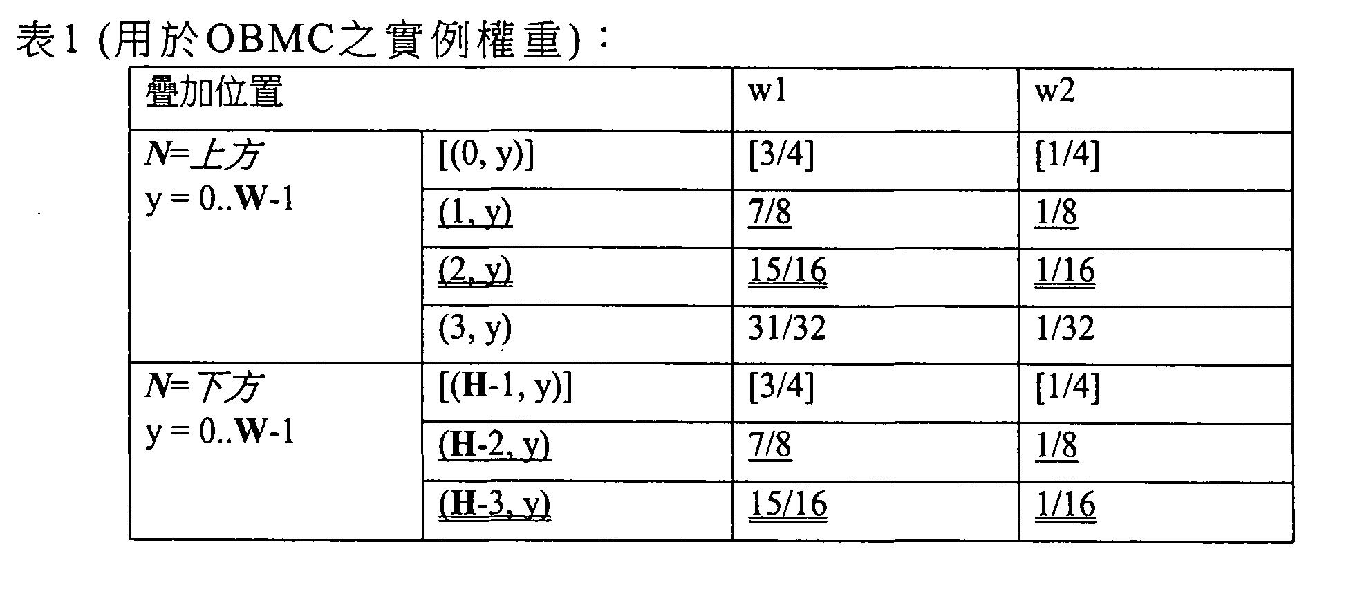 Figure 105102384-A0202-12-0036-1