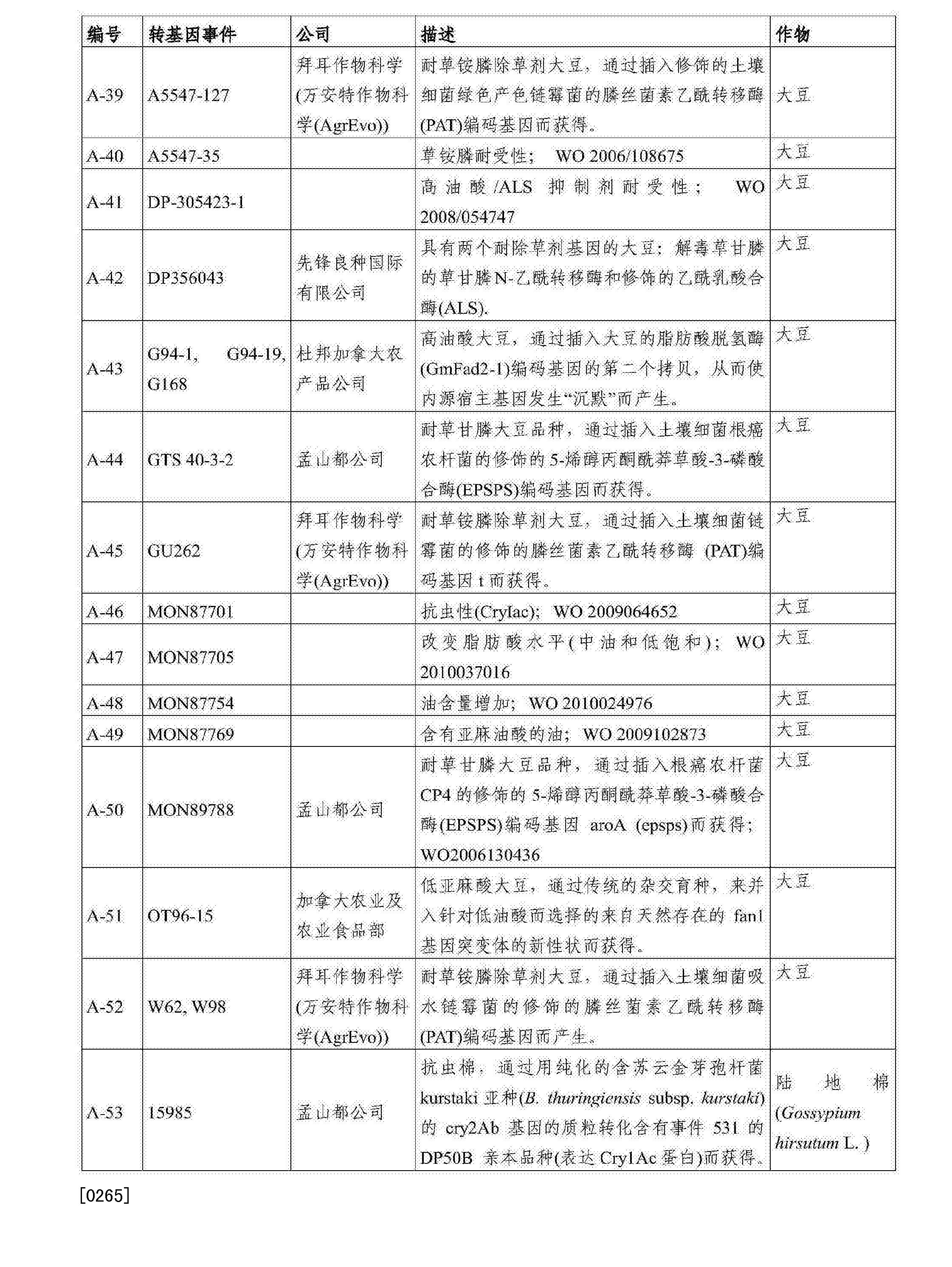 Figure CN103717076BD00341