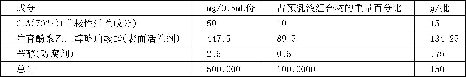 Figure CN102036661BD00883