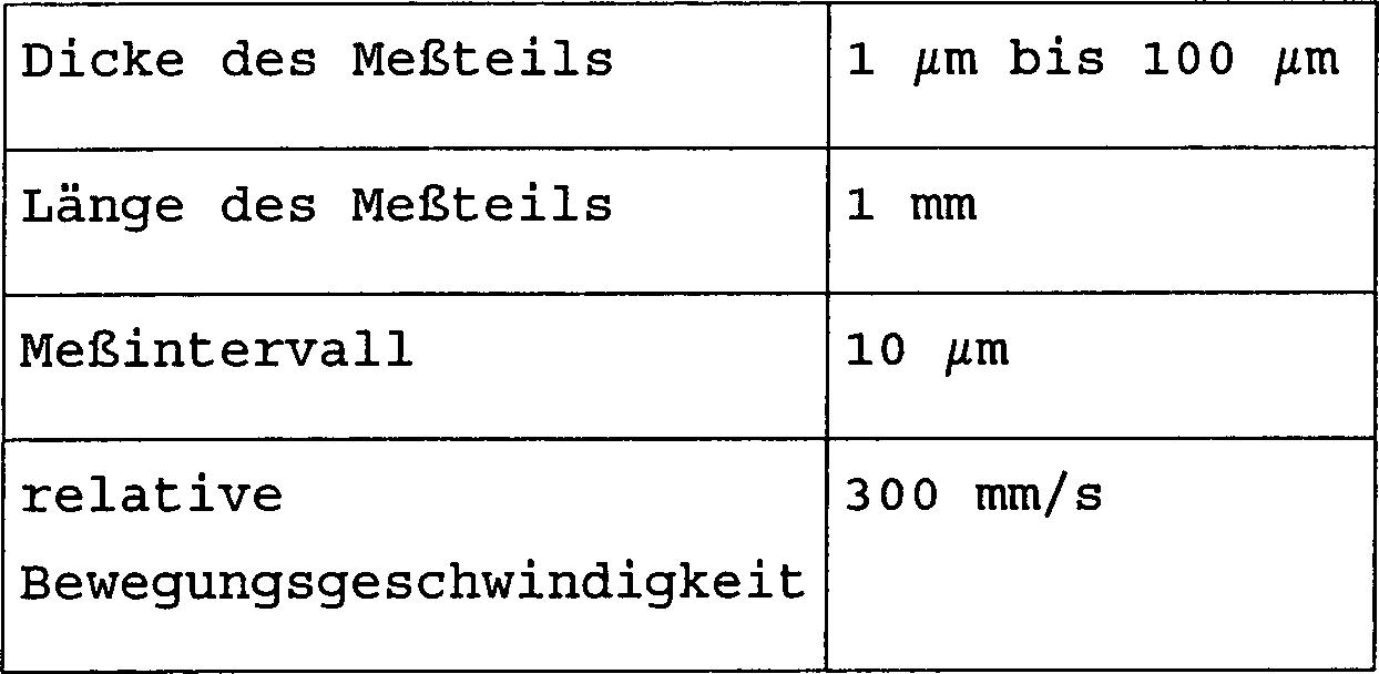 Ungewöhnlich Ulbrich Geformter Draht Inc Zeitgenössisch ...
