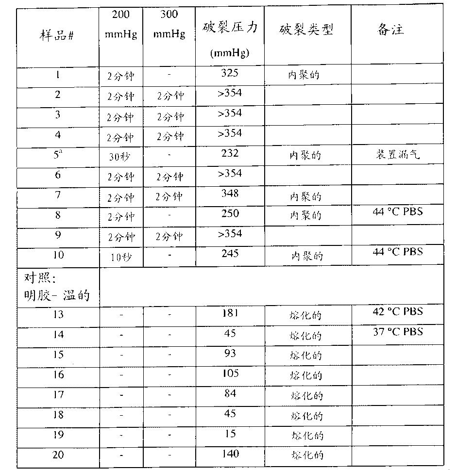Figure CN102552967BD00351