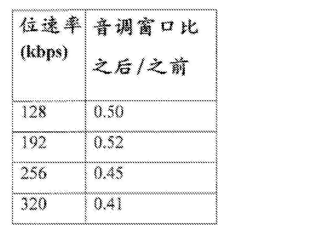 Figure CN104541327BD00191