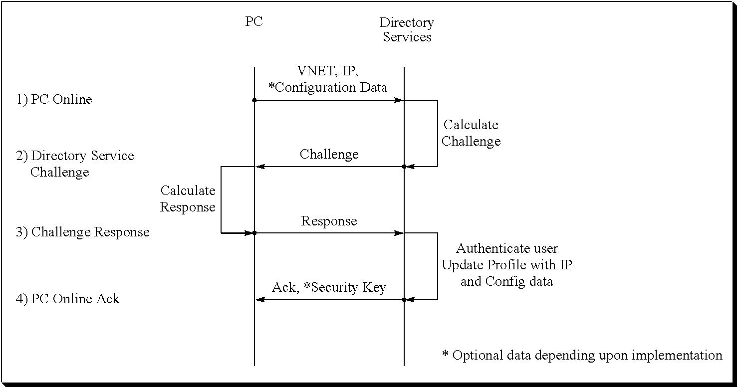 Figure US20020064149A1-20020530-C00002