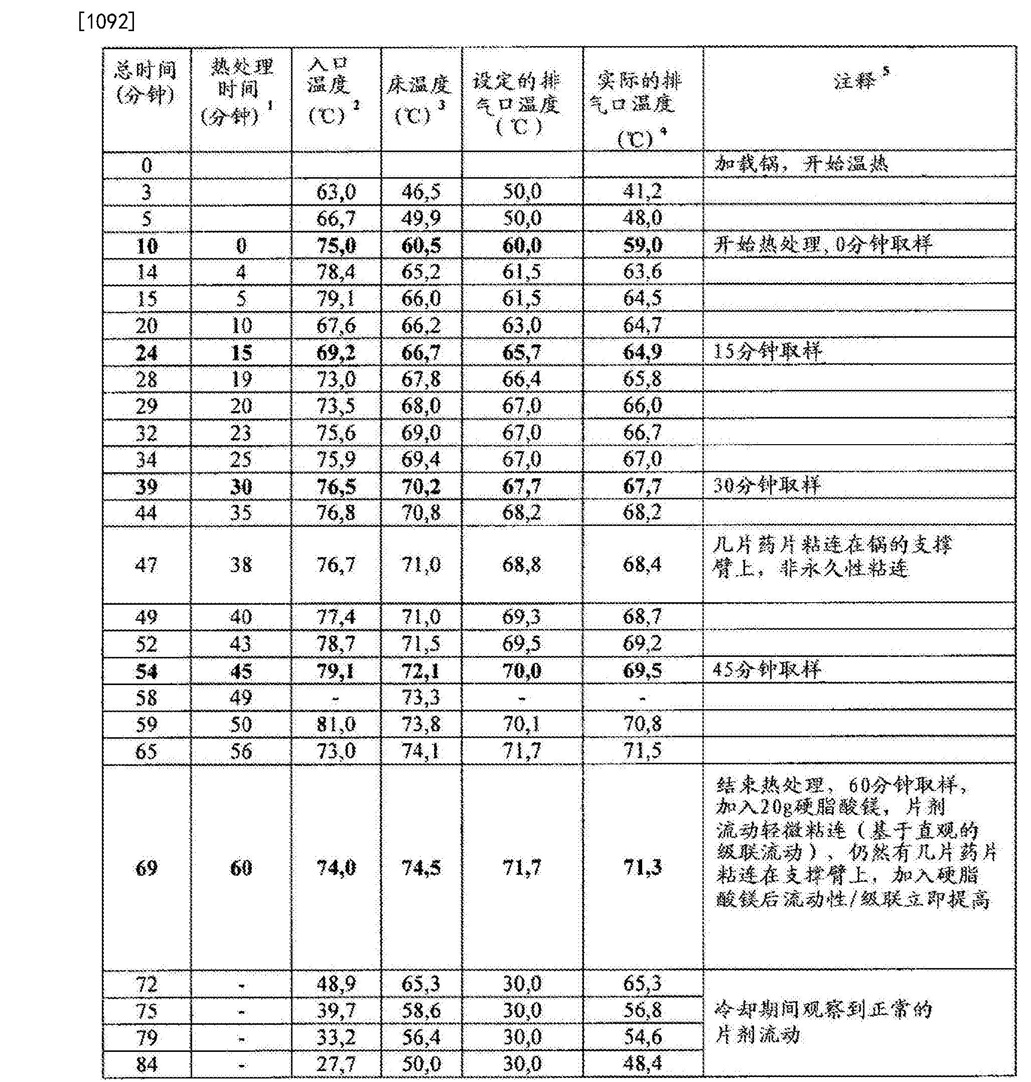 Figure CN102688241BD00991