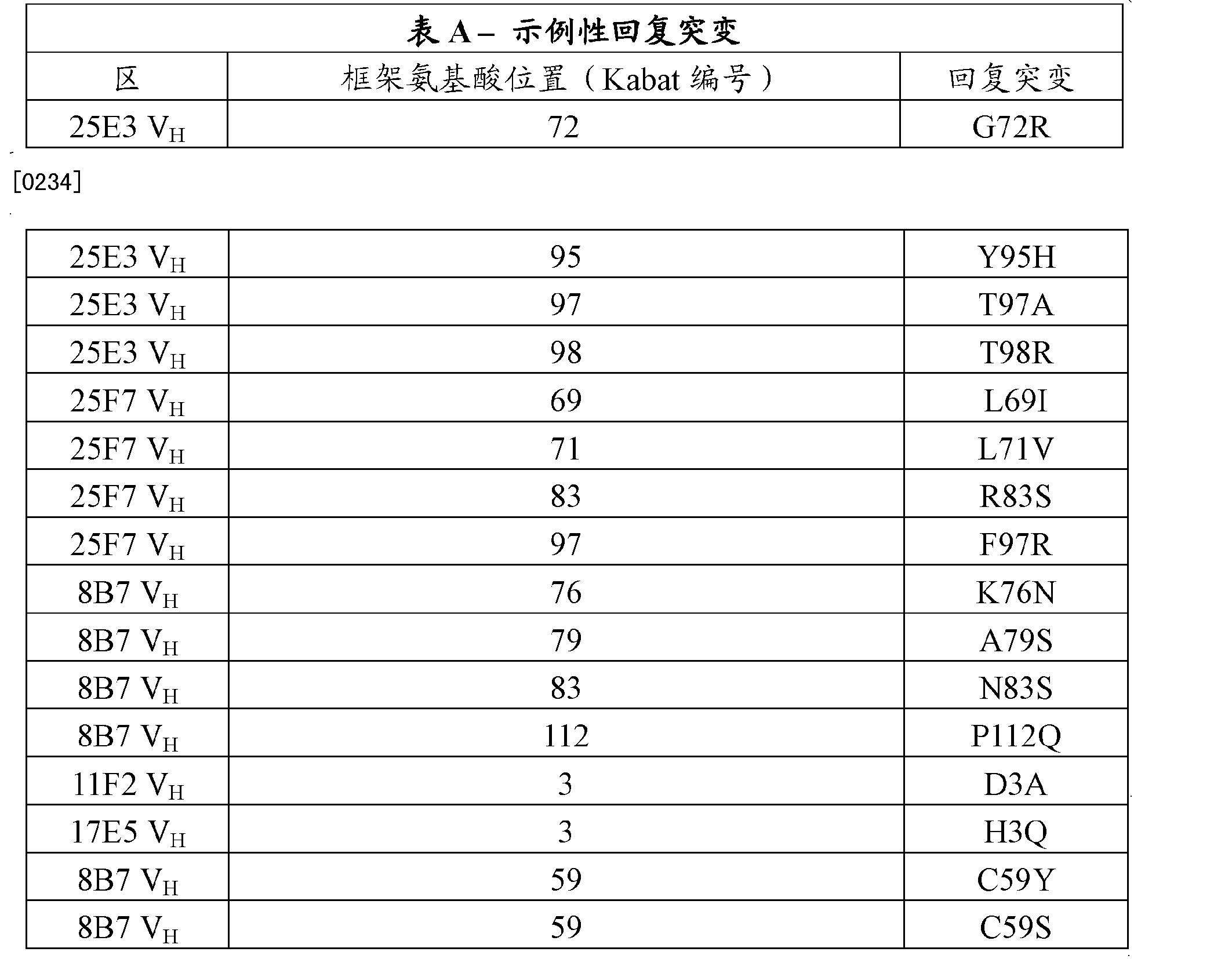 Figure CN102176921BD00231