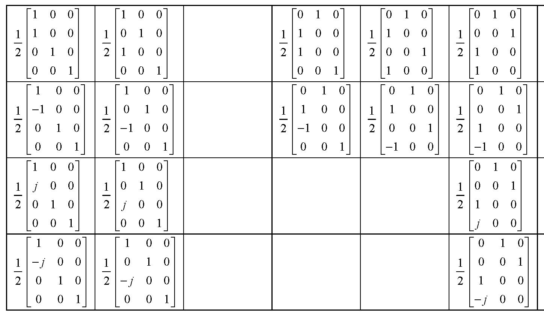 Figure 112010009825391-pat01005