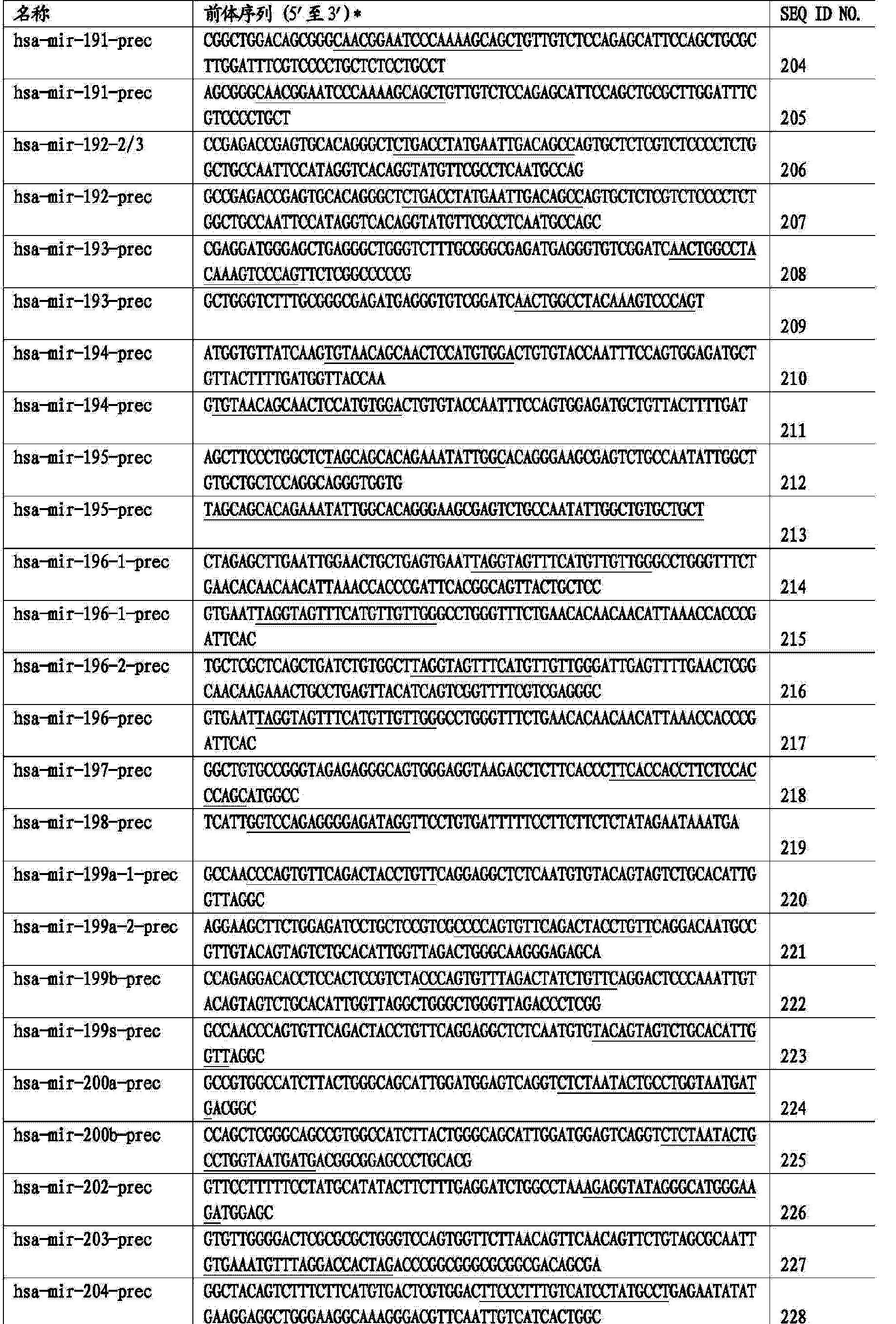 Figure CN103820562BD00171