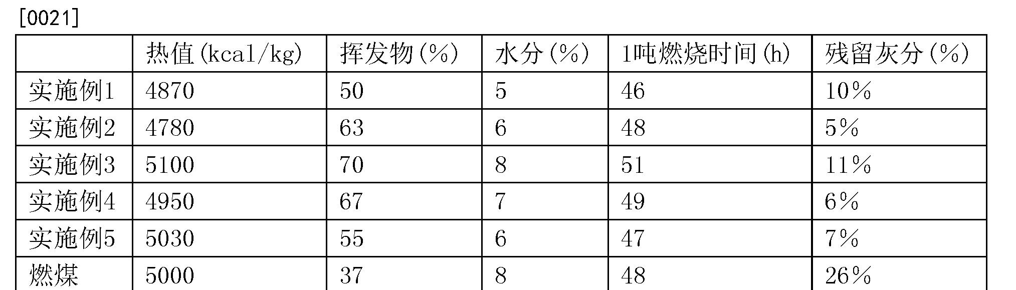 Figure CN105441155BD00041