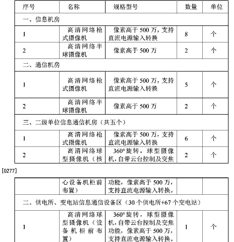 Figure CN204925783UD00231