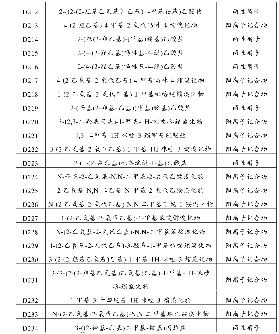 Figure CN106687580AD00151