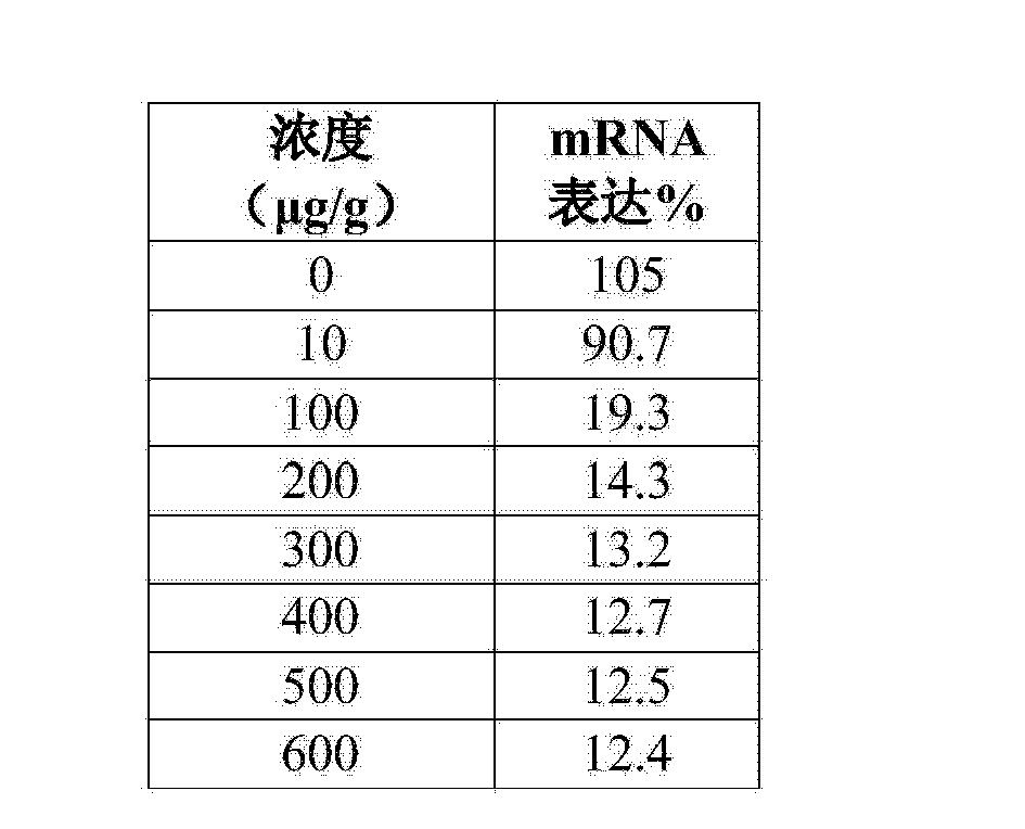 Figure CN104894129AD00811