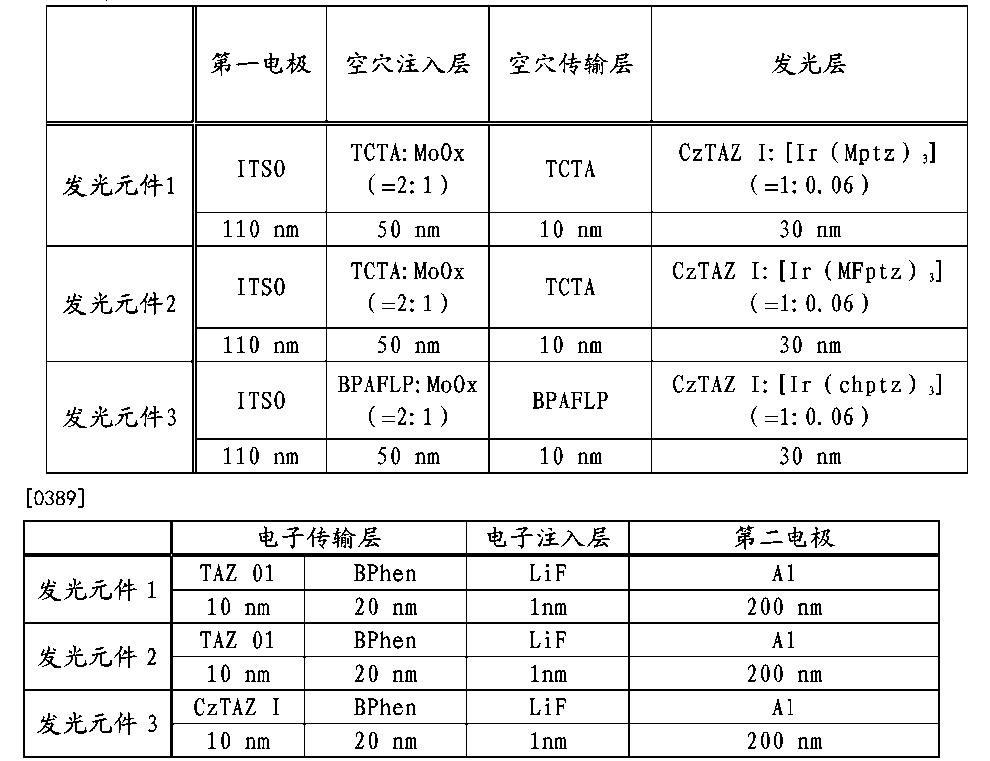 Figure CN102574883BD00541