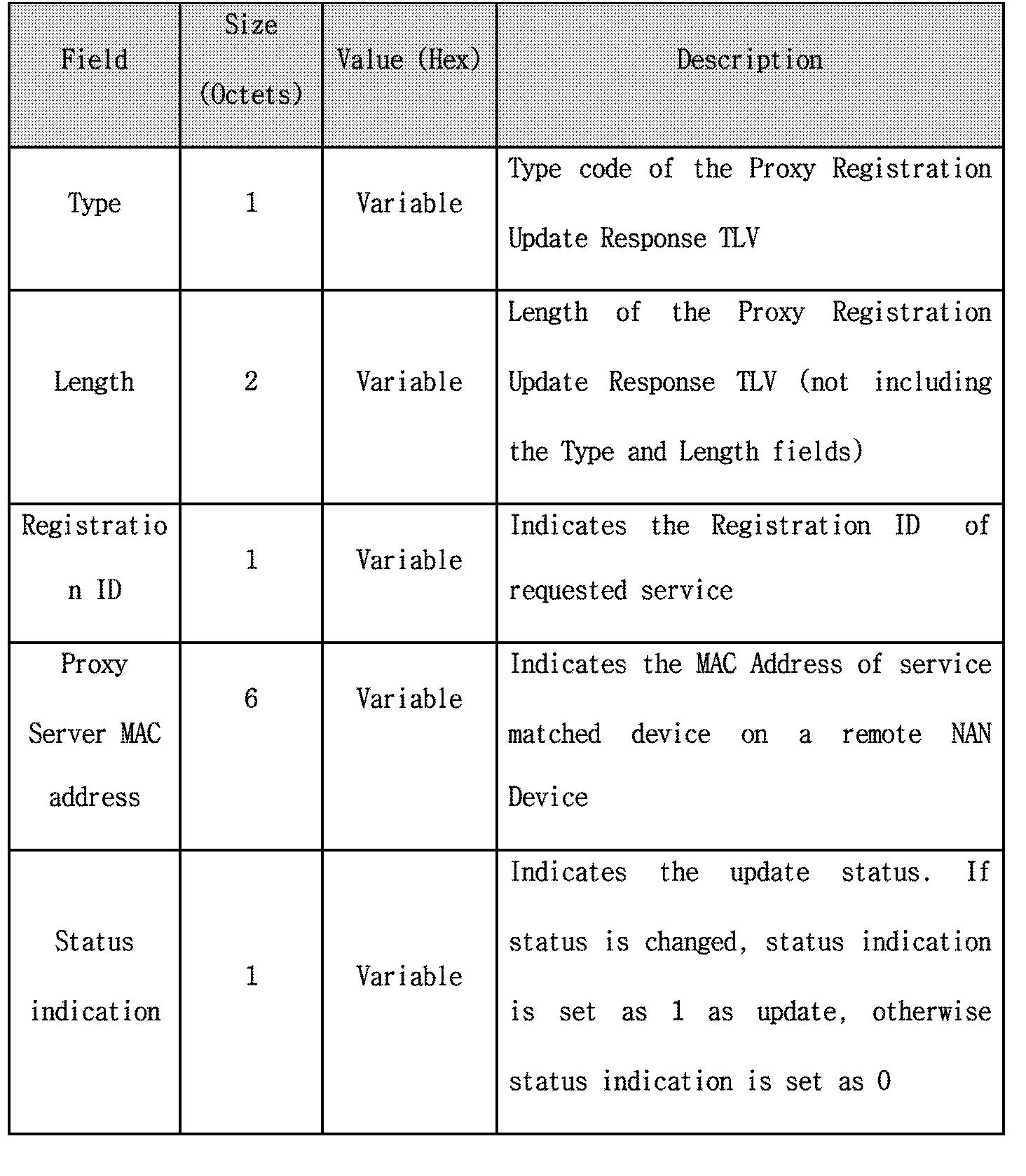 Figure PCTKR2016007302-appb-I000023