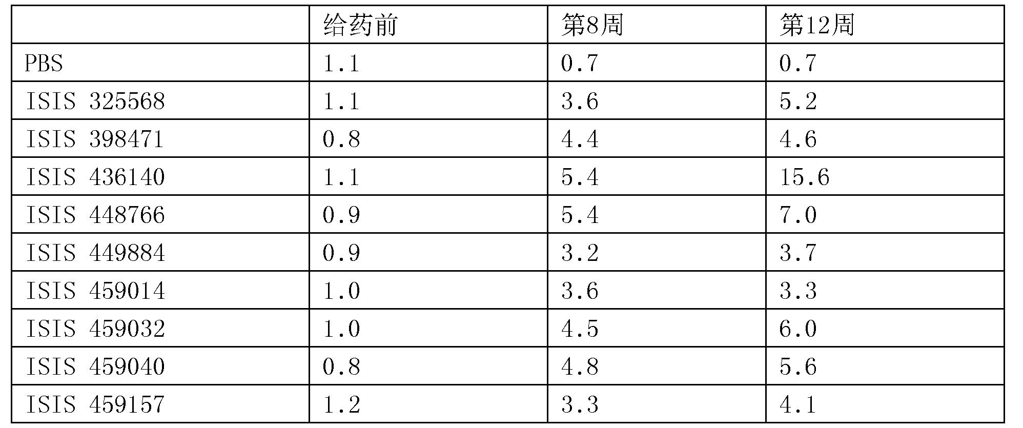 Figure CN103814132BD00822