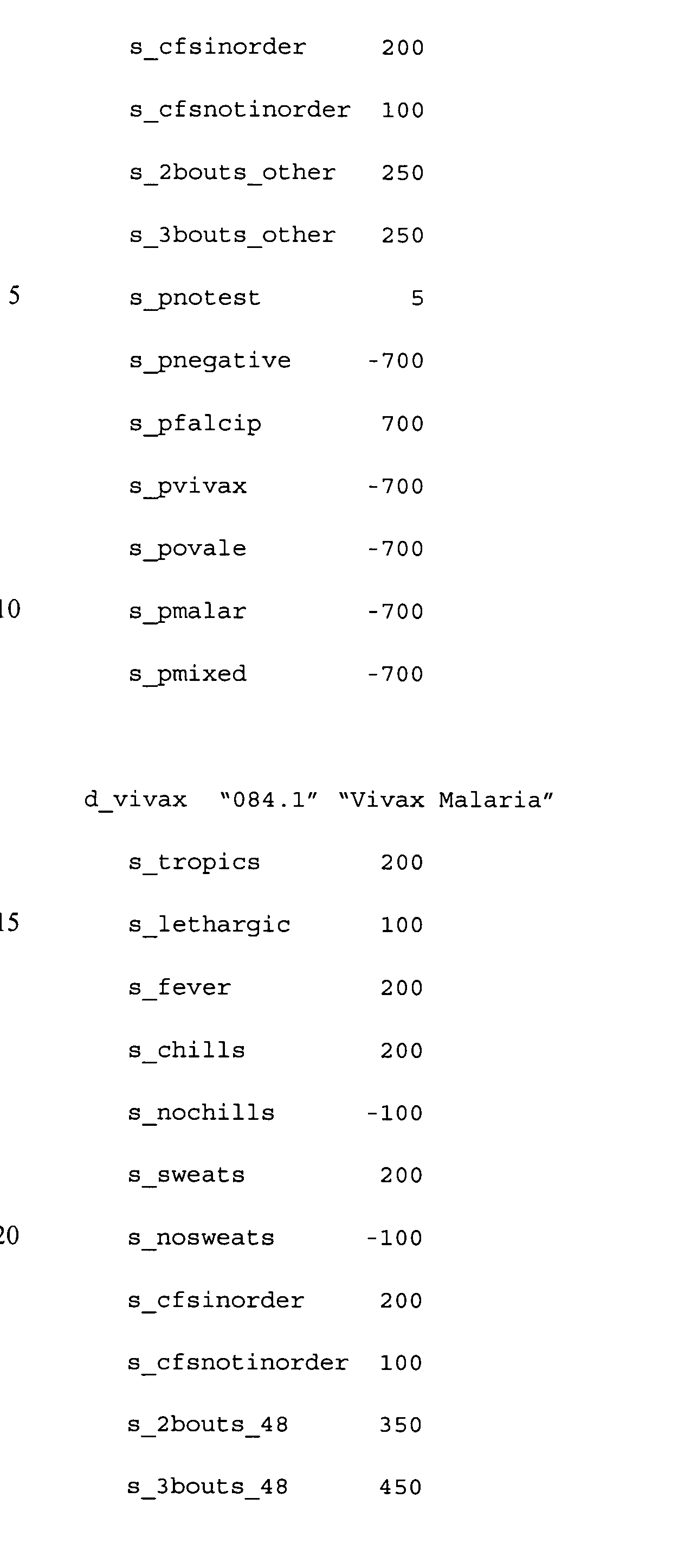 Figure US20040059200A1-20040325-P00002