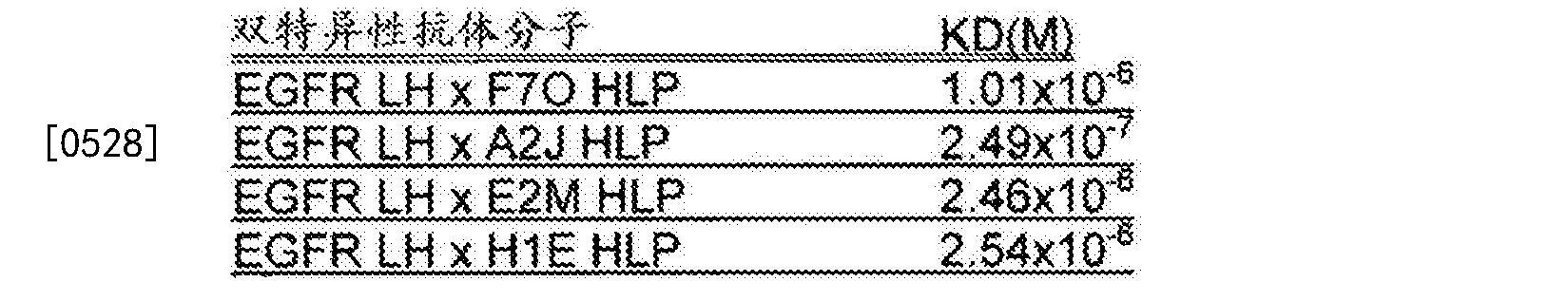 Figure CN103694350BD00651