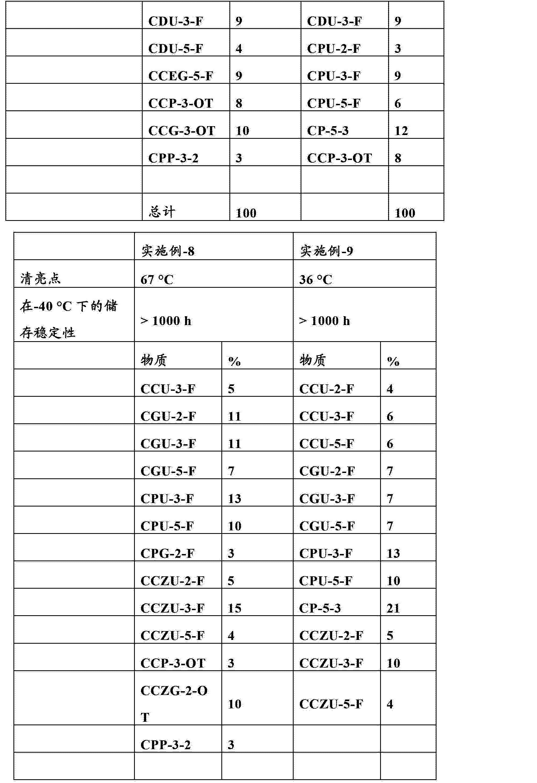 Figure CN103180409AD00931