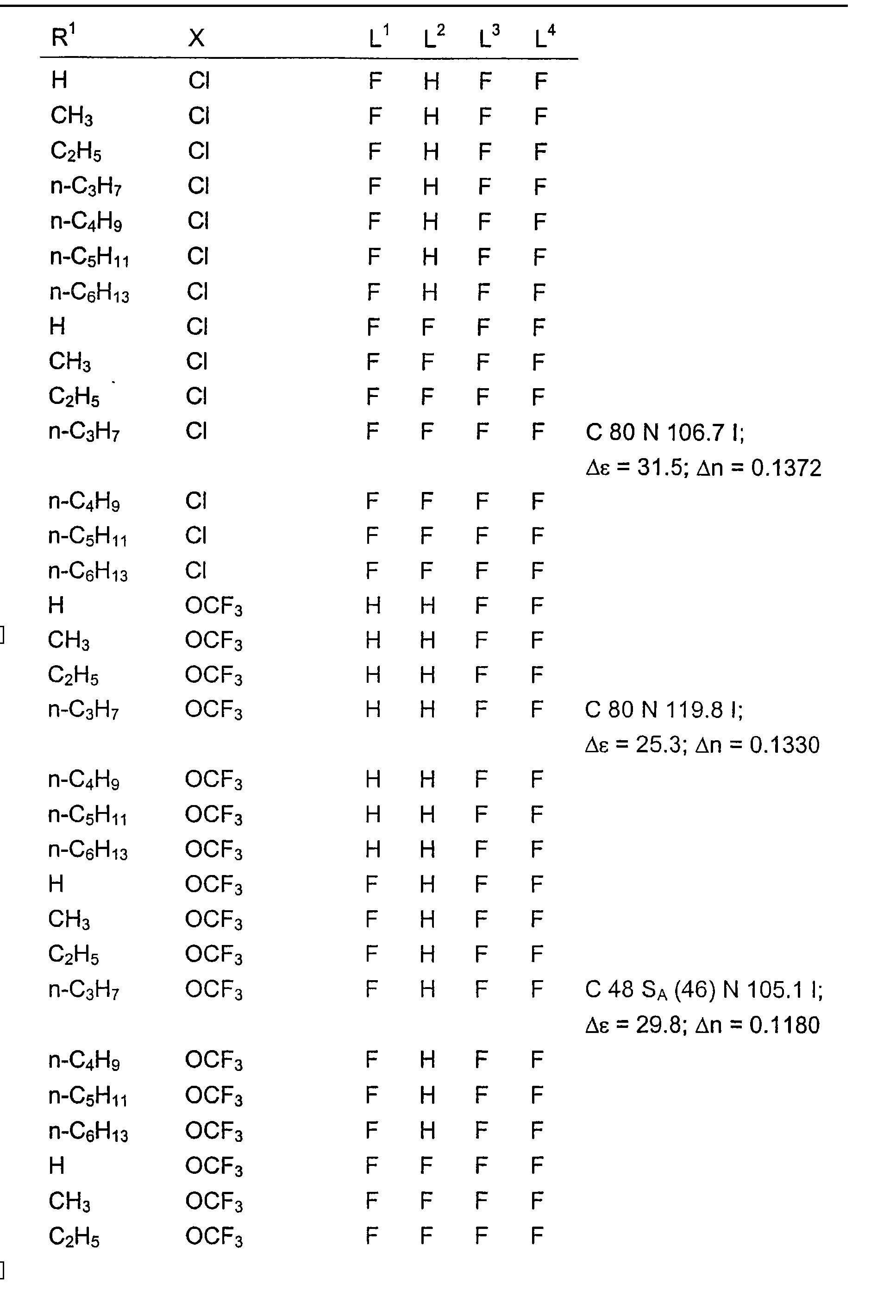 Figure CN101294079BD00891