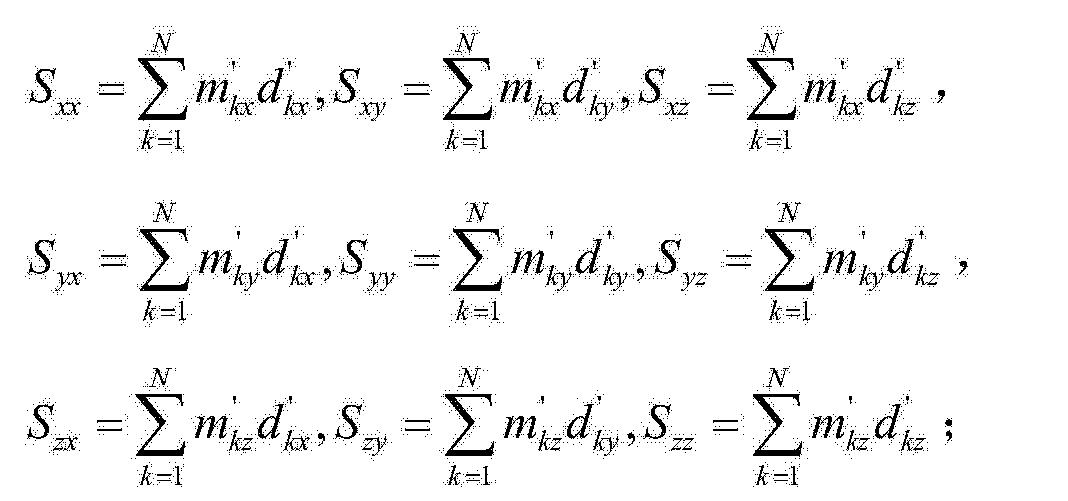 Figure CN104215206AD00074