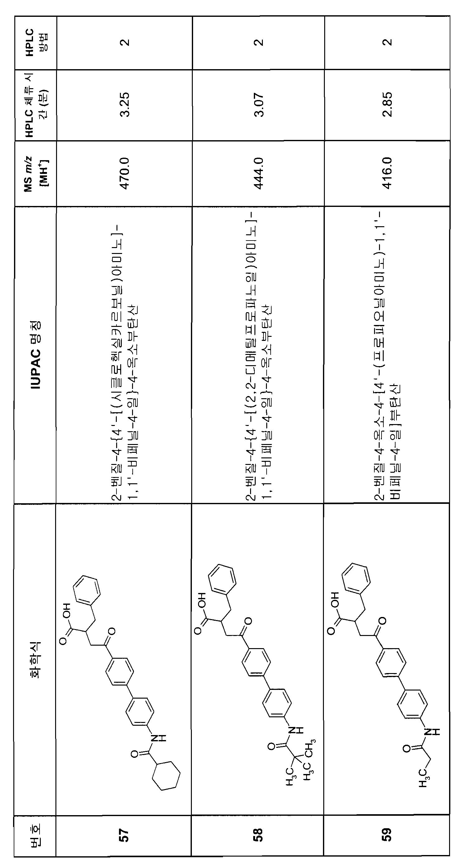 Figure 112007082249387-PCT00168