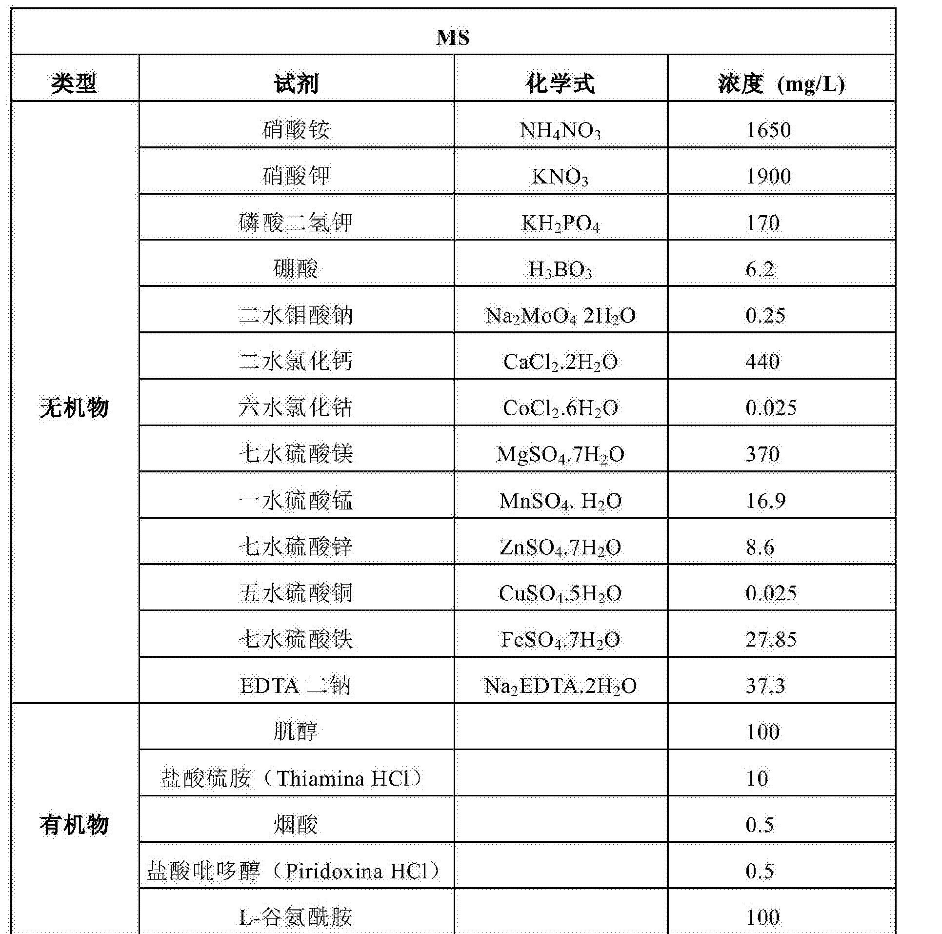 Figure CN105939598AD00081