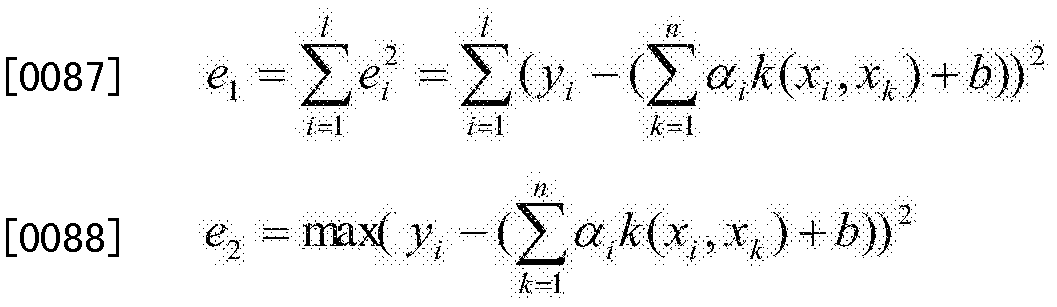 Figure CN105301985AD00092