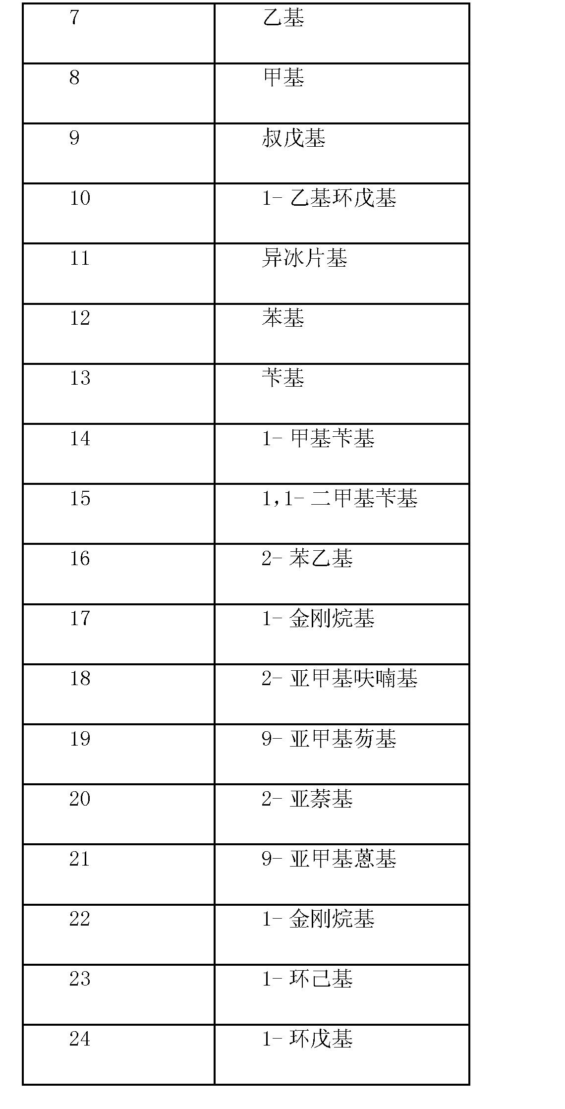 Figure CN101201542BD00171