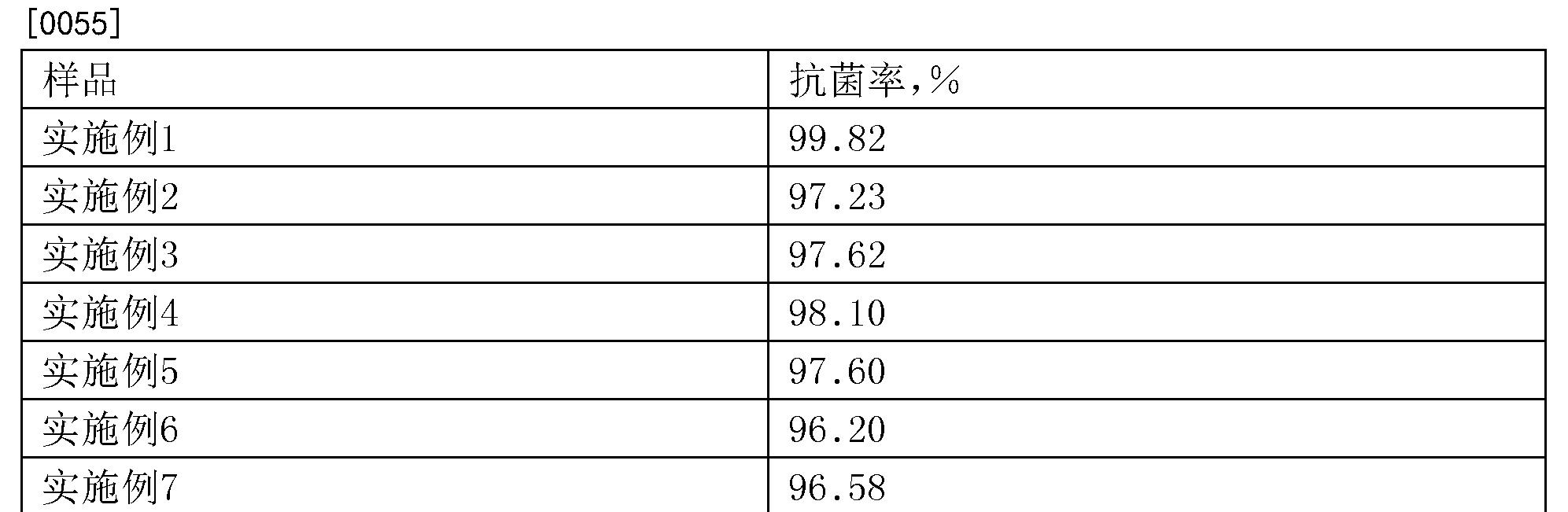 Figure CN106010005BD00061